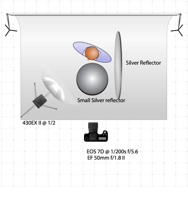 lighting 321 click photography page 2 rh 321click wordpress com  yousuf karsh lighting diagrams
