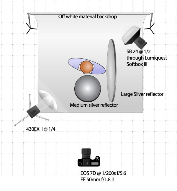 portrait 321 click photography rh 321click wordpress com Portrait Lighting Setup Diagram yousuf karsh lighting diagrams